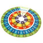 Tabua-De-Vidro-Multifuncional-Tabela-De-Conversao---Joseph-Joseph---CON014AS